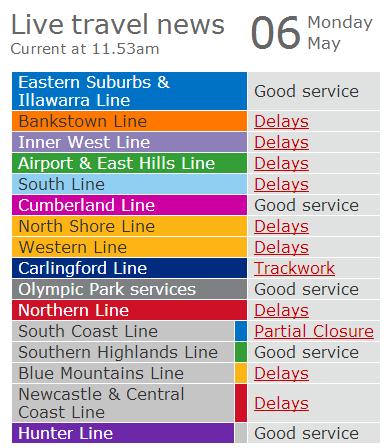 Cityrail Delays