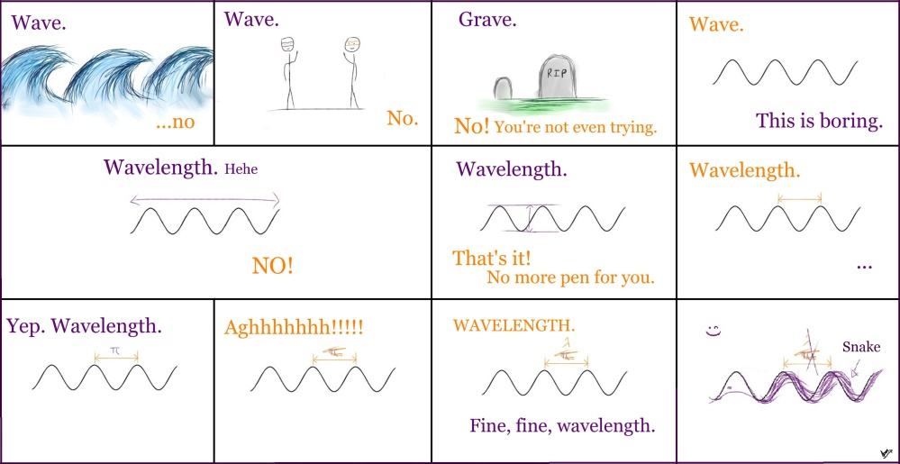 Jamesha Subachandran - Wavelength